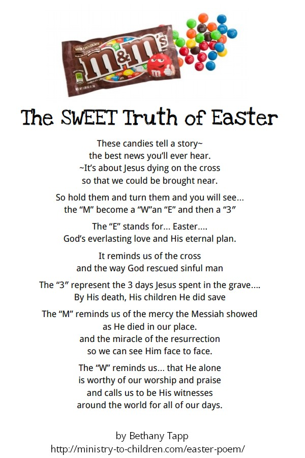 Easter Speeches for Students